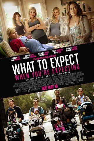 O Que Esperar Quando Você Está Esperando